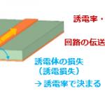 NEDO:ポスト5G・6Gの材料開発に向け、誘電体基盤の温度特性を計測する技術を確立 - 100936504