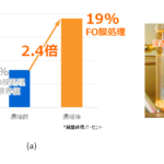 東芝:消費エネルギーを1/4に削減し、常温常圧で濃縮率を2.4倍向上できる濃縮技術を開発 - 2109-04-2
