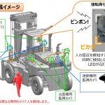 三菱重工業:フォークリフトAI人検知システム「グッドファインダー」を発売 - main