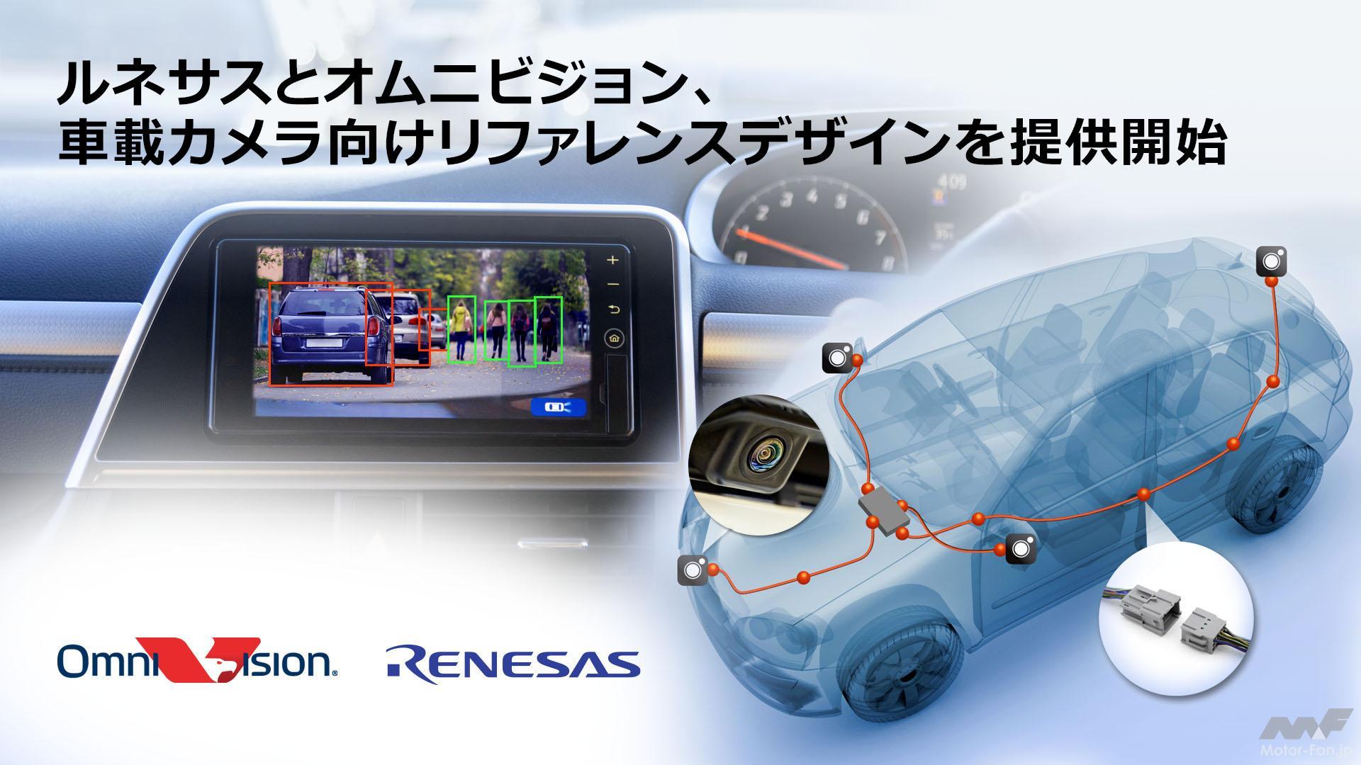 「ルネサス:オムニビジョンと共同、車載カメラシステム向けリファレンスデザインを提供開始」の1枚目の画像