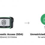 ボッシュ:セキュリティ保護された診断機能を実行可能にする「セキュア ダイアグノシス アクセス」を9月13日に発売 - sub1-2