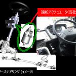 ジェイテクト:「JR東日本気仙沼線BRTにおける自動運転バス試乗会(報道公開)」に参加 - sub2