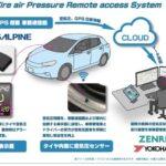 横浜ゴム:ゼンリンとタイヤ内面貼り付け型タイヤセンサーを使った実証実験を開始 - 2021100615tr001_2
