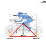 理想の重心位置[モーターサイクルの運動学講座・その2] - g