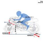 制動時と加速時の力の釣り合い[モーターサイクルの運動学講座・その3] - j