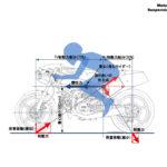 制動時と加速時の力の釣り合い[モーターサイクルの運動学講座・その3] - m