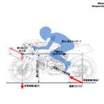 制動時と加速時の力の釣り合い[モーターサイクルの運動学講座・その3] - n
