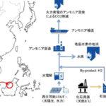 IHI:マレーシアにおいて、石炭火力発電へのアンモニア混焼技術適用検討とカーボンフリーアンモニアのサプライチェーン構築に向けた調査事業を開始 - pr211007_1