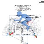 制動時の姿勢変化[モーターサイクルの運動学講座・その4] - q
